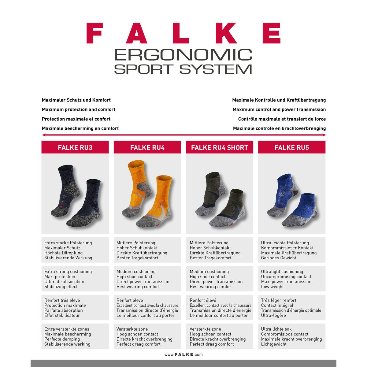 Falke RU4 Wool Running Socks